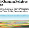 America Changing Religious Landscape